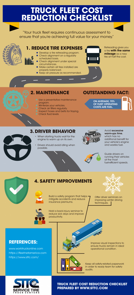 Truck Fleet Cost Reduction Checklist