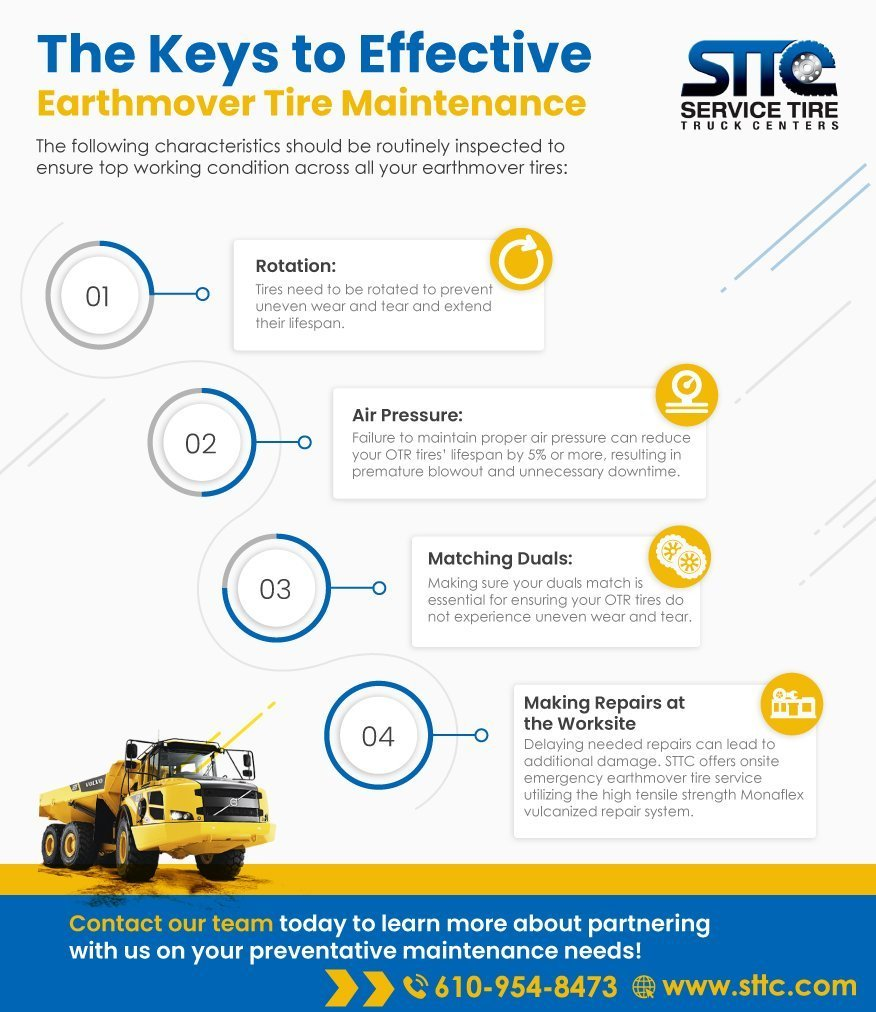 Best Practices for OTR Tire Maintenance - The keys to effective maintenance